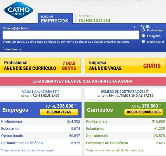 Site de rencontres catho